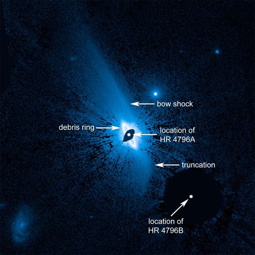The Hubble Space Telescope has imaged a vast, complex dust structure surrounding the star HR 4769A. The bright, inner ring is well-known to astronomers, but the huge dust structure surrounding the whole system is a new discovery. - Image Credit:NASA/ESA/G. Schneider (Univ. of Arizona)