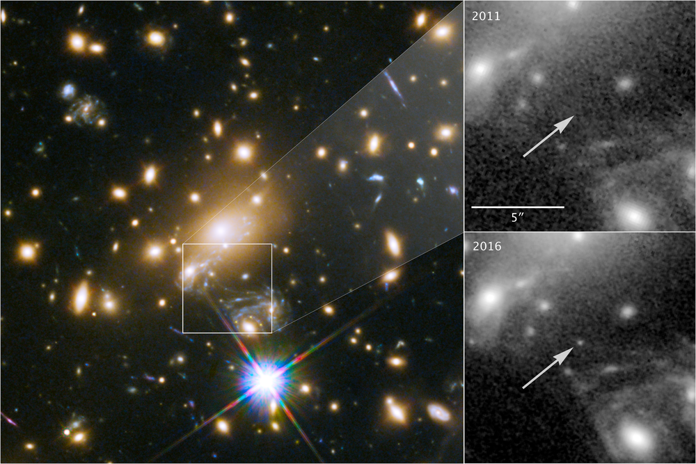 Icarus, whose official name is MACS J1149+2223 Lensed Star 1, is the farthest individual star ever seen. It is only visible because it is being magnified by the gravity of a massive galaxy cluster, located about 5 billion light-years from Earth. Called MACS J1149+2223, this cluster, shown at left, sits between Earth and the galaxy that contains the distant star. The panels at the right show the view in 2011, without Icarus visible, compared with the star's brightening in 2016. - Image Credits: NASA, ESA, and P. Kelly (University of Minnesota)