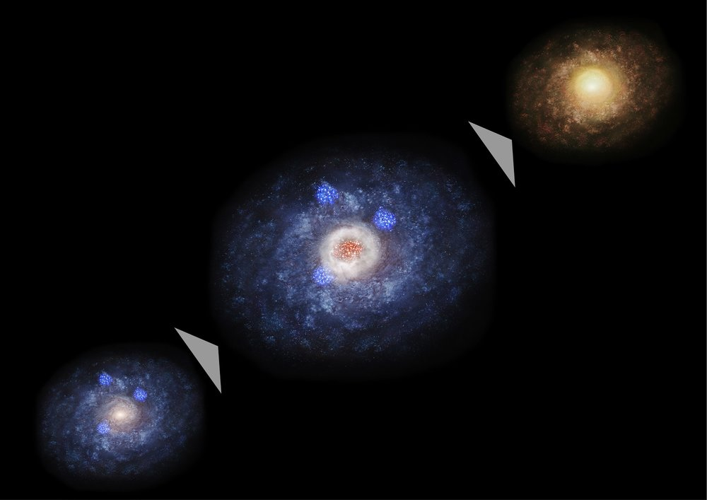 Evolution diagram of a galaxy. First the galaxy is dominated by the disk component (left) but active star formation occurs in the huge dust and gas cloud at the center of the galaxy (center). Then the galaxy is dominated by the stellar bulge and becomes an elliptical or lenticular galaxy. - Image Credit: NAOJ