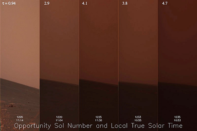 This 30-day time-lapse of the Martian atmosphere was capture by Opportunity during the 2007 dust storm. - Image Credit: NASA/JPL-Caltech/Cornell
