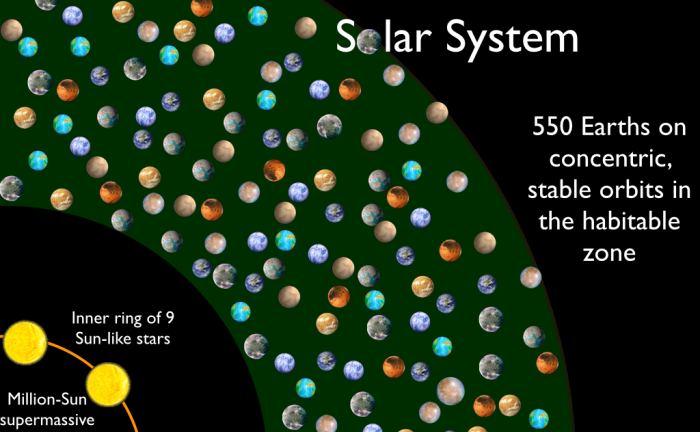 "Artist's impression of the ""Black Hole Ultimate Solar System"". - Image Credit: planetplanet.net"