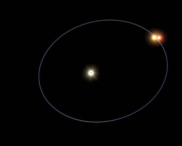 A triple stellar system involving normal stars, similar to the sun. - Image Credit: NASA/JPL-Caltech