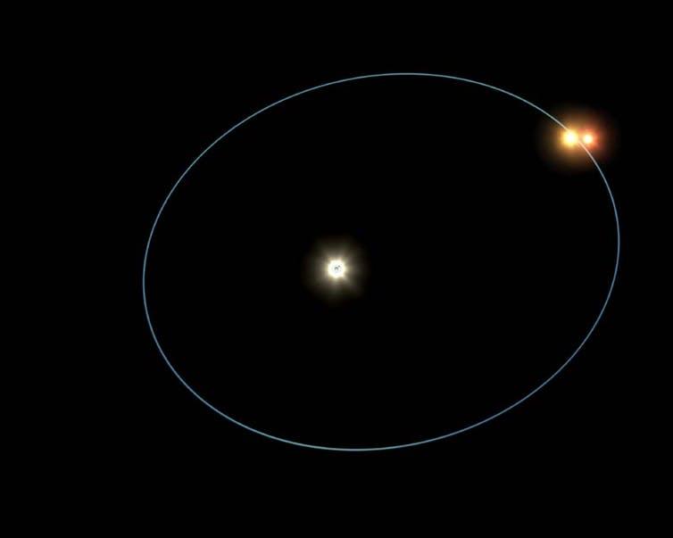A triple stellar system involving normal stars, similar to the sun. - Image Credit: NASA/JPL-Caltech