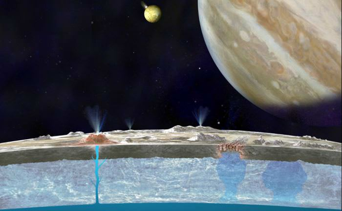 Based on new evidence from Jupiter's moon Europa, astronomers hypothesize that chloride salts bubble up from the icy moon's global liquid ocean and reach the frozen surface where they are bombarded with sulfur from volcanoes on Jupiter's innermost large moon Io. The new findings propose answers to questions that have been debated since the days of NASA's Voyager and Galileo missions. This illustration of Europa (foreground), Jupiter (right) and Io (middle) is an artist's concept. - Image Credit: NASA/JPL-Caltech