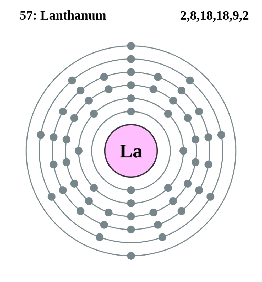 An electron diagram of a lanthanum atom, with one more electron in its fifth orbital than barium.- Image Credit:  Greg Robson and Pumbaa ,  CC BY-SA