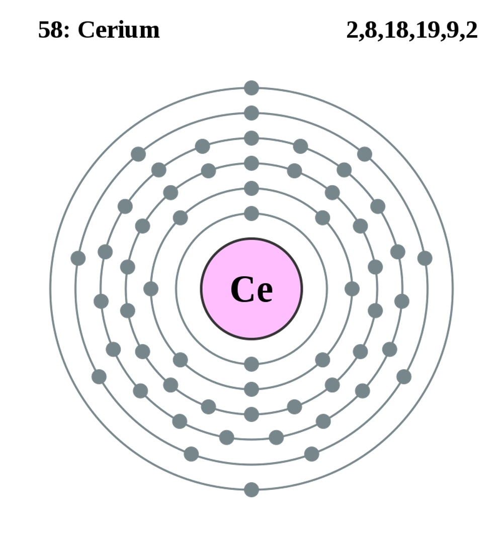 Cerium has one more electron in its fifth orbital and one more in its fourth than barium. - Image Credit:  Greg Robson and Pumbaa ,  CC BY-SA
