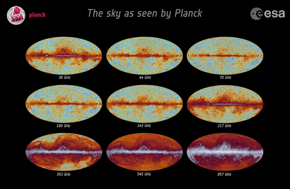 All-sky data obtained by the ESA's Planck mission, showing the different wavelenghts. - Image Credit: ESA