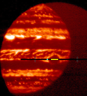 The Great Red Spot is the dark patch in the middle of this infrared image of Jupiter. It is dark due to the thick clouds that block thermal radiation. The yellow strip denotes the portion of the Great Red Spot used in astrophysicist Gordon L. Bjoraker's analysis. - Image Credits: NASA's Goddard Space Flight Center/Gordon Bjoraker