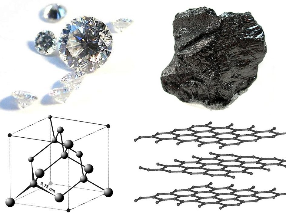 Diamond and graphite are both made of carbon atoms, but organized in different structures. - Image Credit:  Materialscientist/Wikimedia Commons ,  CC BY-SA