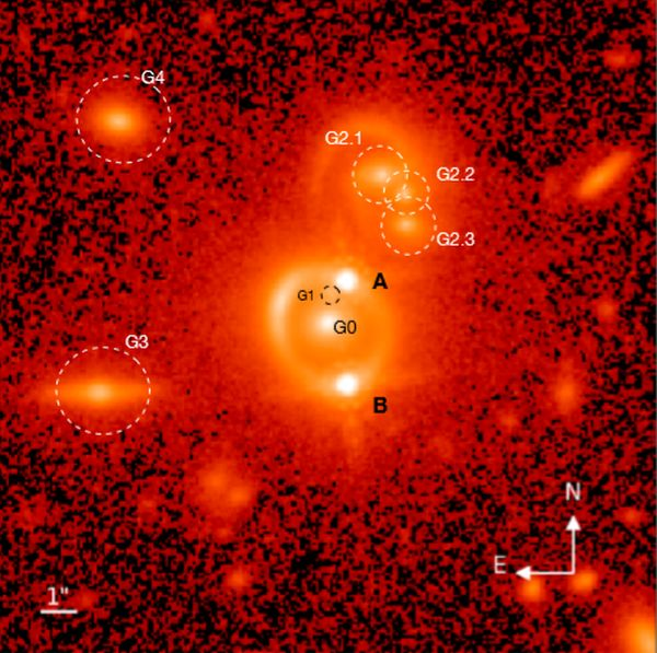 An image from the paper. The lensing galaxy is G0 in the center of the image. A and B is the double quasar SDSS J1206+4332. G2 is a triplet galaxy, and G3 and G4 are other nearby galaxies. - Image Credit: Hubble Space Telescope, Treu et. al. 2019