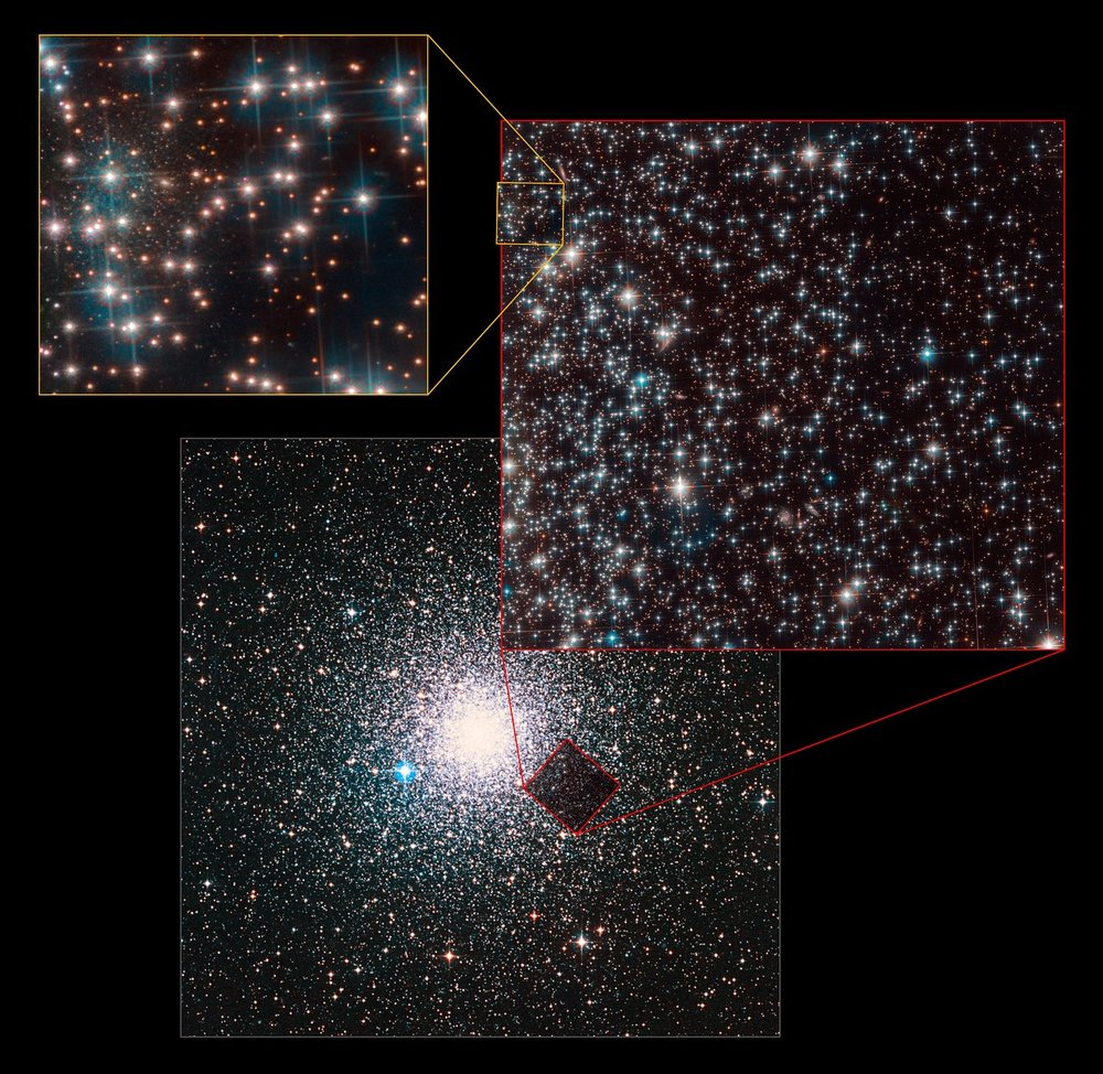 This composite image shows the location of the accidentally discovered dwarf galaxy Bedin 1 behind the globular cluster NGC 6752. The lower image, depicting the complete cluster, is a ground-based observation from the Digitized Sky Survey 2. The upper right image shows the full field of view of the NASA/ESA Hubble Space Telescope. The upper left one highlights the part containing the galaxy Bedin 1. - Image Credit: ESA/Hubble, NASA, Bedin et al., Digitized Sky Survey 2