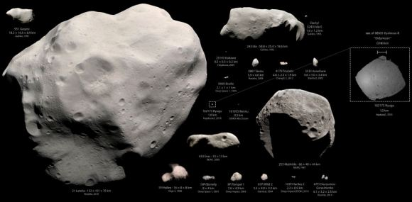 Asteroids compared to Didymoon. If this is hard to see, visit  https://www.esa.int/spaceinimages/Images/2019/02/Asteroids  compared_to_Didymoon Image Credit:  Ian Carnelli adapting Planetary Society – E. Lakdawalla image