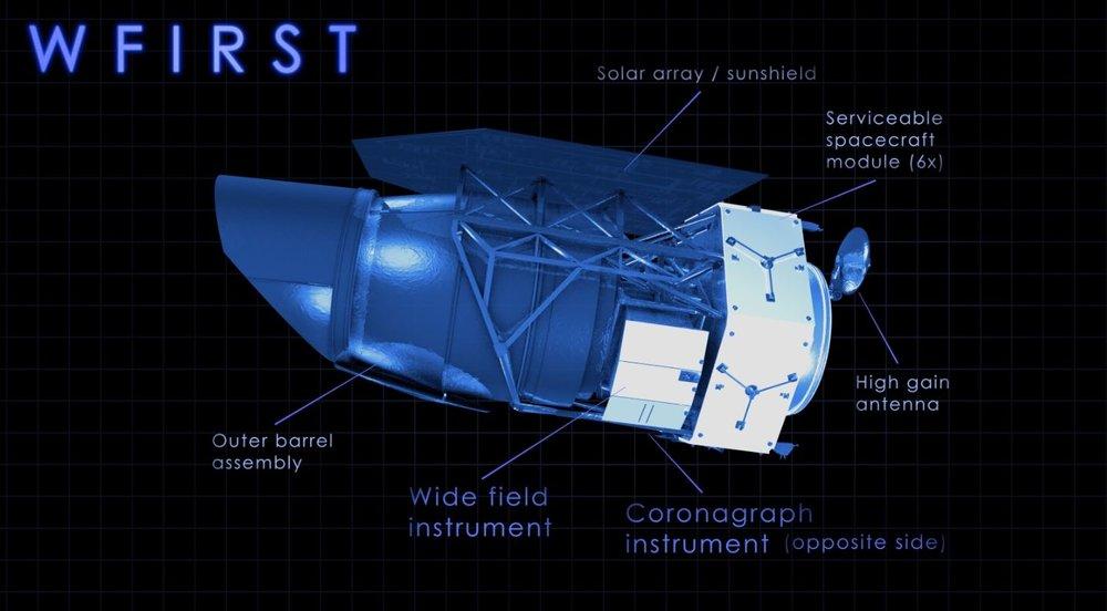 The WFIRST spacecraft. - Image Credit: NASA / Goddard Space Flight Center.