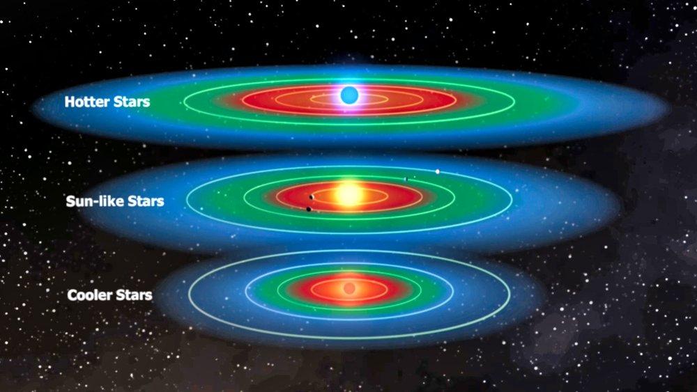 Image Credit: NASA - HDR edited by Universal-Sci