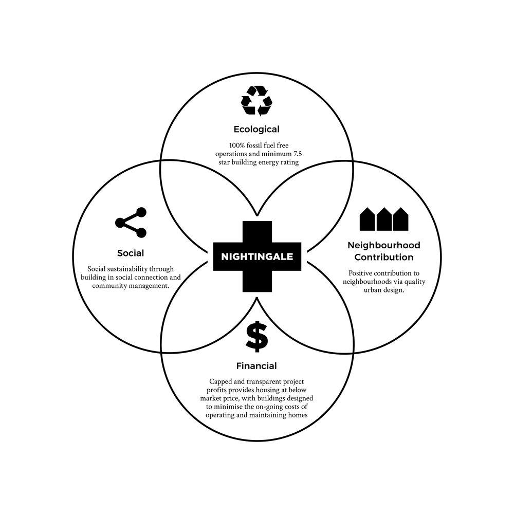Nightingale Clover Diagram.jpg
