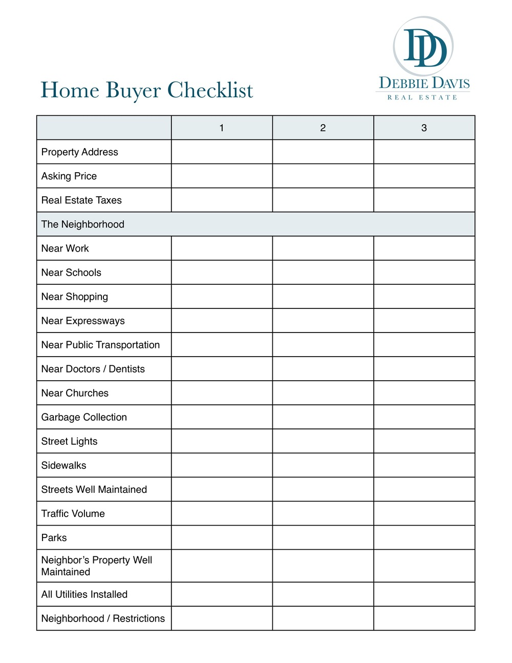 Home Buyer 39 S Checklist Debbie Davis Real Estate