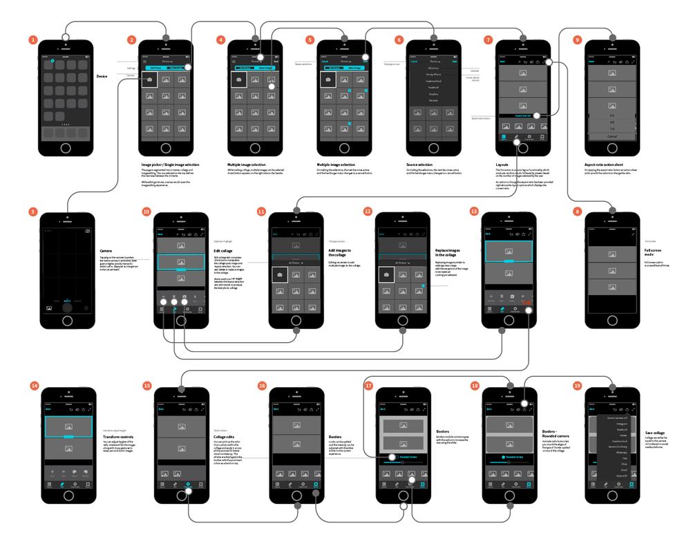 Wireframes-05.png