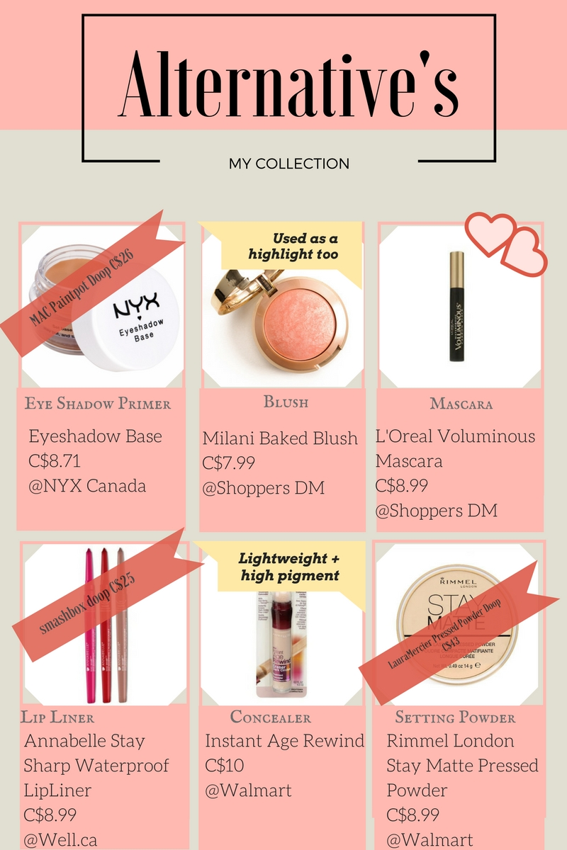 http://www.nyxcosmetics.ca/en_CA/eye-shadow-base/NYX_016.html?cgid=eyeshadow-primer    https://well.ca/products/milani-baked-blush_32703.html    https://www.walmart.ca/en/ip/loreal-paris-voluminous-mascara-carbon-black/1255199373005?cmpid=sem_pla_google_en_none_1255199373005_10005600019530533360001953085236000195330355_None&gclid=CMXjx_L92NMCFcO1wAodjs4FGQ    https://well.ca/products/annabelle-stay-sharp-waterproof_97733.html?gclid=CIvRr5P-2NMCFQe4wAodwhkGcw    https://www.maybelline.ca/en-ca/face-makeup/concealer/instant-age-rewind-eraser-dark-circles-concealer-treatment    https://ca-en.rimmellondon.com/products/face/stay-matte-pressed-powder