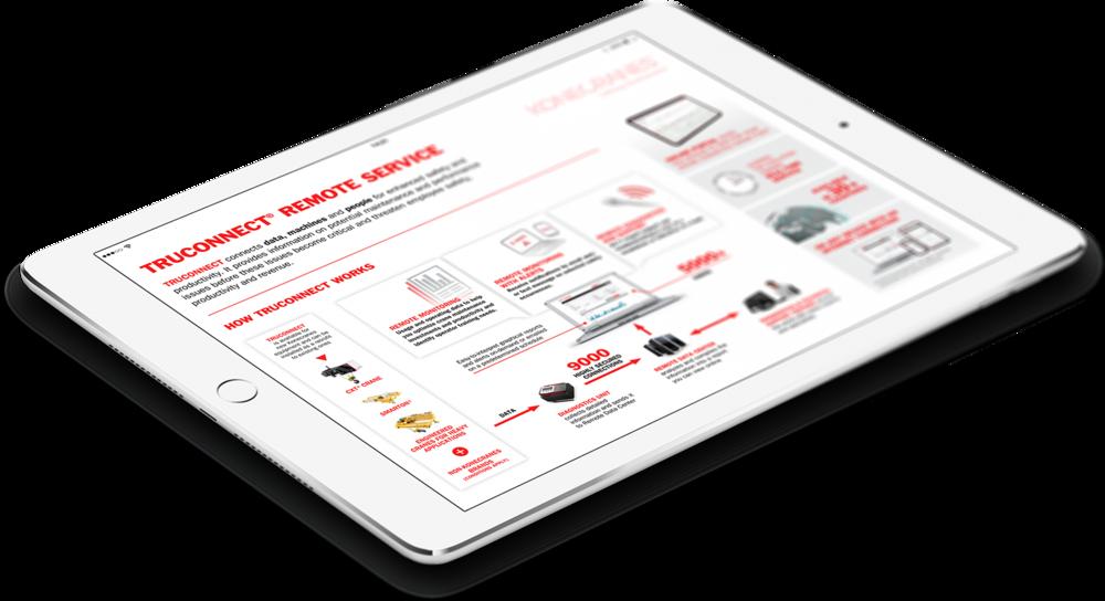 Teollisuuden alalle tehty infografiikka kertoo tuotteen toiminnan ja hyödyt.