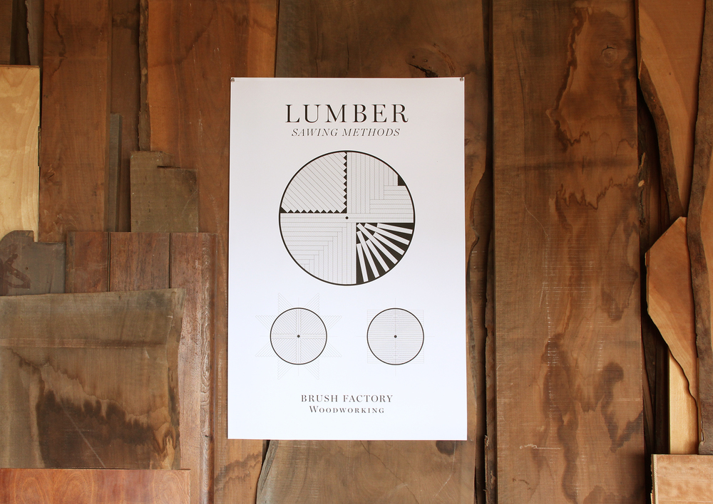 woodworking lumber poster
