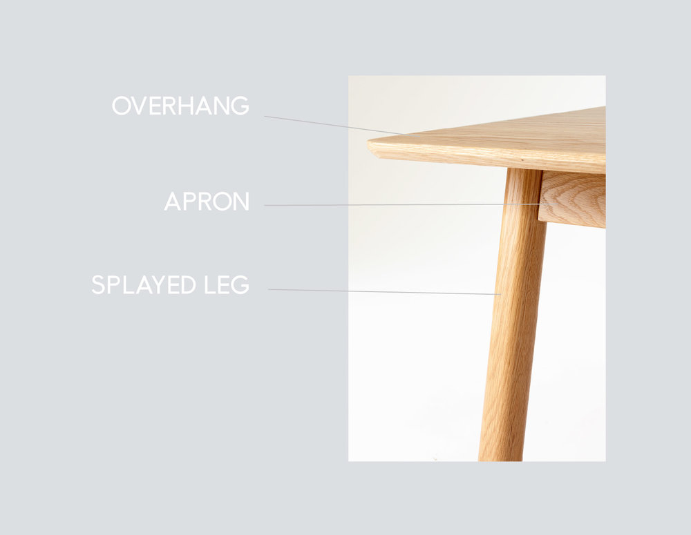 Table Design Anatomy .jpg
