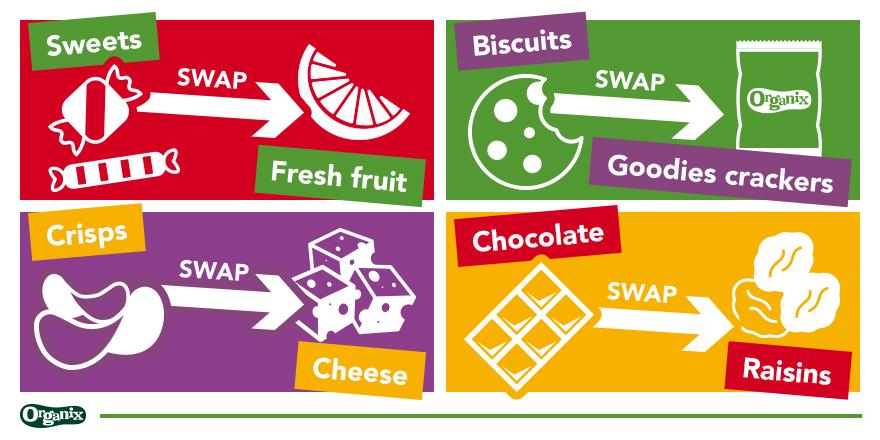 Food swaps.jpg