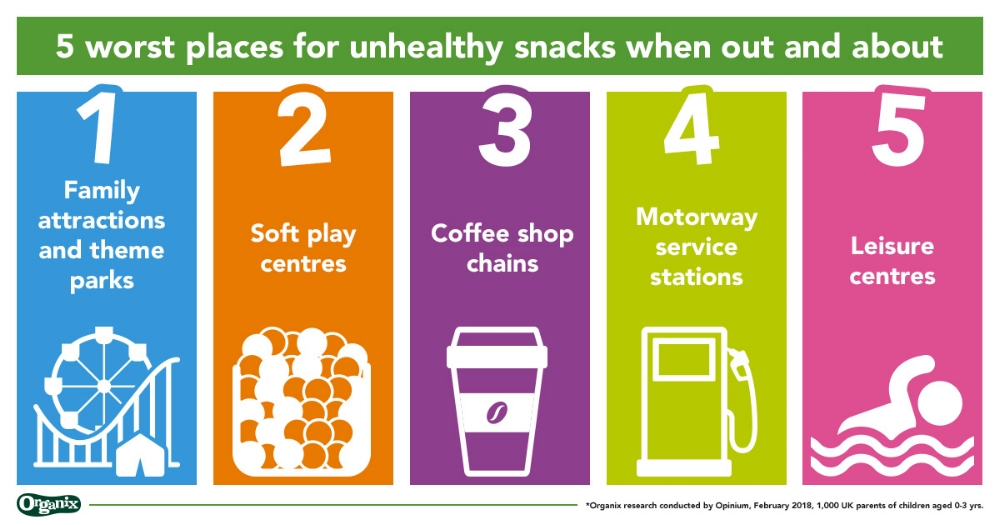 5 worst places for unhealthy snacks.jpg