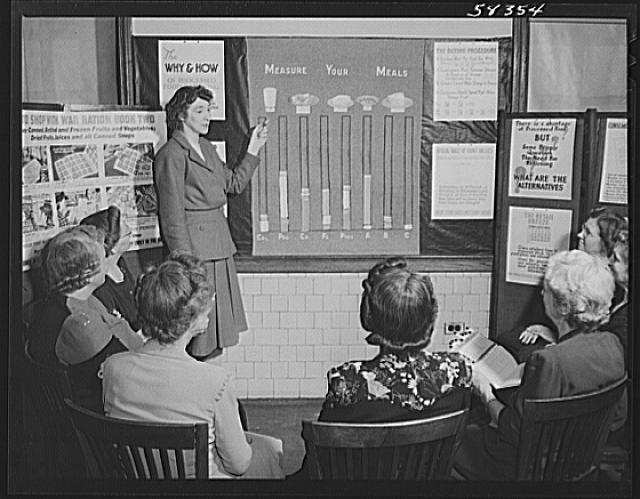 Demonstration of meat rationing plan. Library of Congress