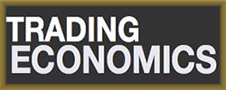 TraderEconomics.png
