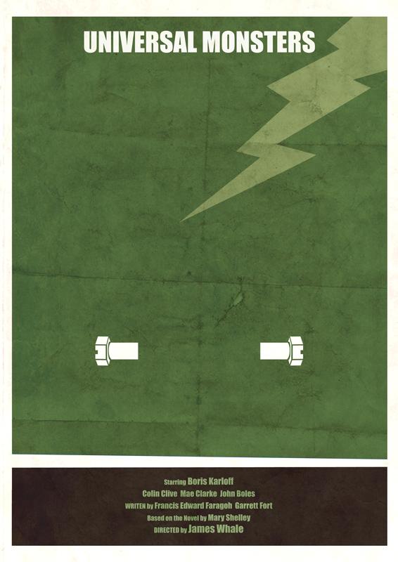 Universal Posters – Frankenstein