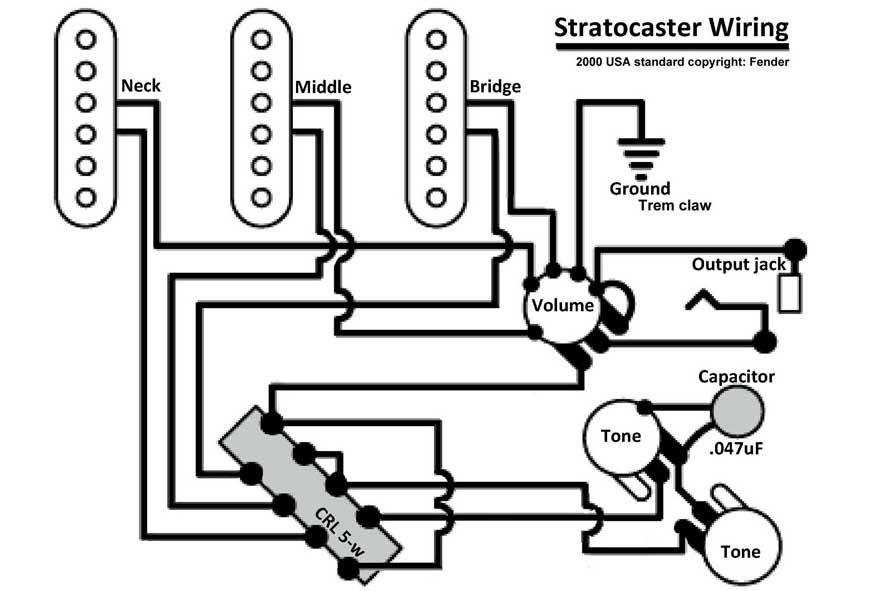 strat wiring loom bloodstone guitarworks. Black Bedroom Furniture Sets. Home Design Ideas