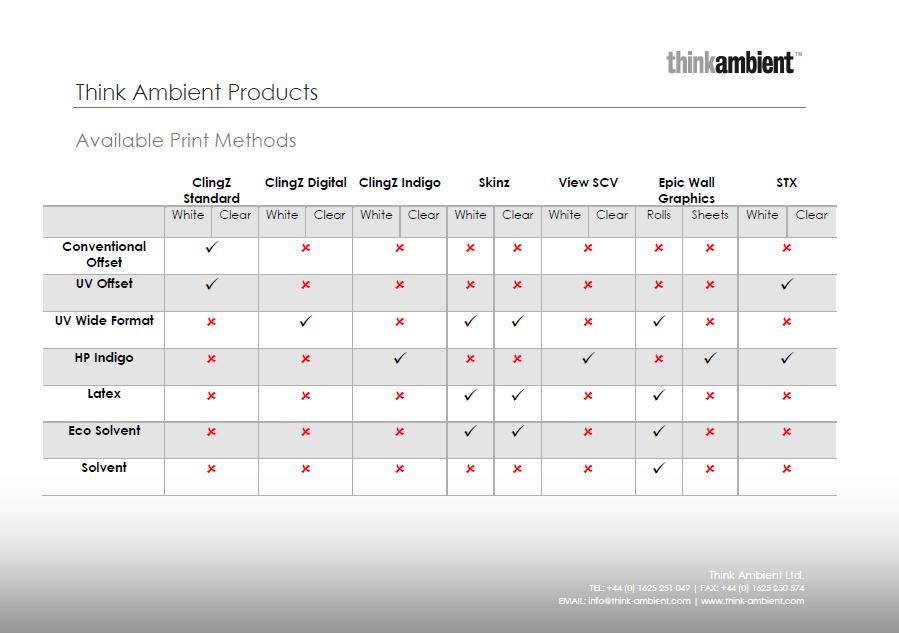 Think Ambient Print Methods