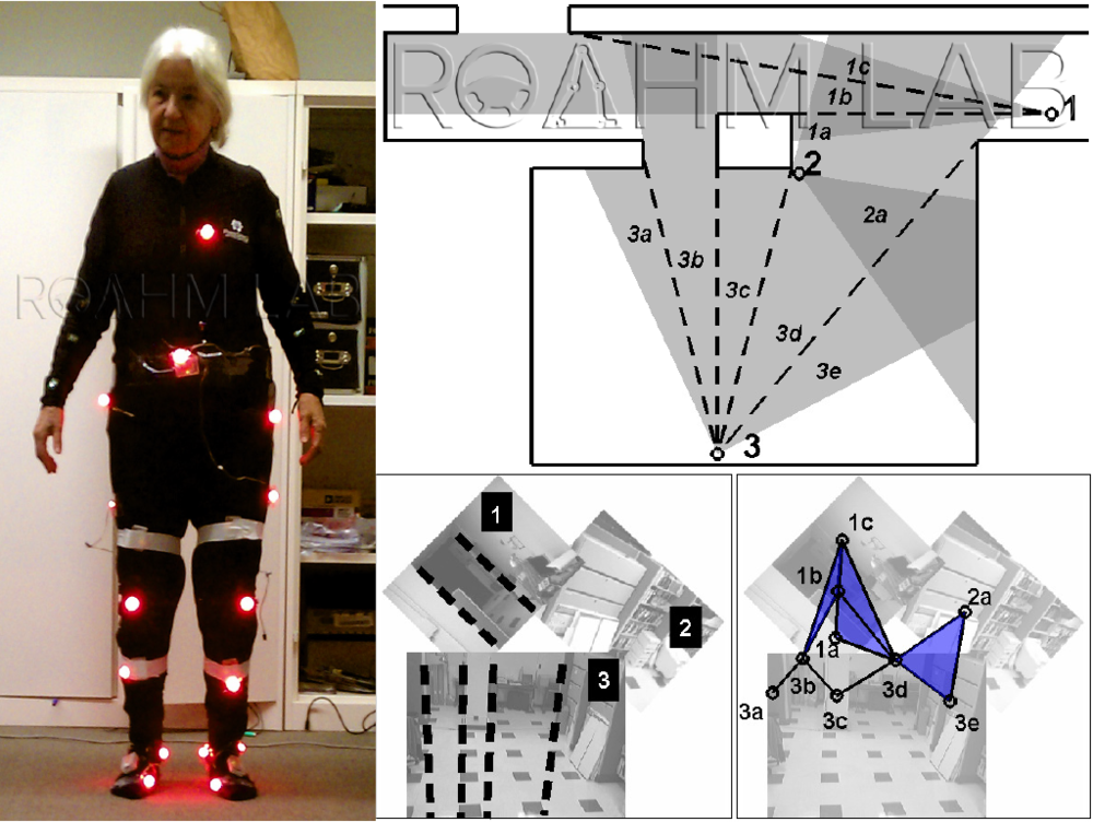 Tools for Sensing Movement