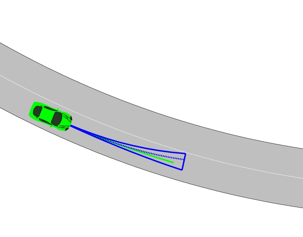 Probabilistic Driver Models