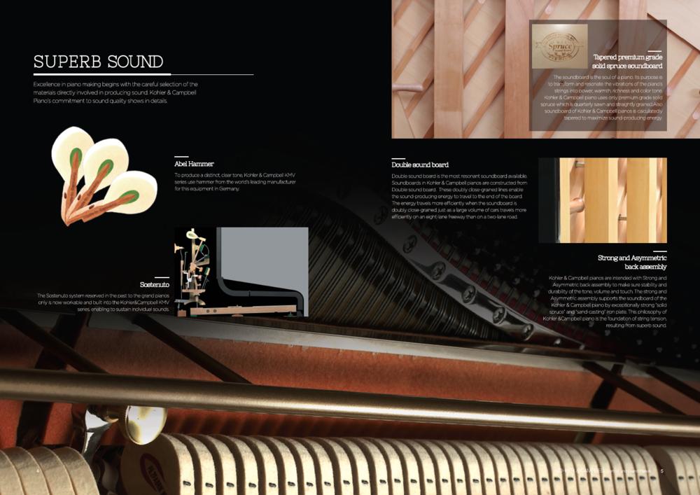 Kohler & Campbell Pianos Superb Sound