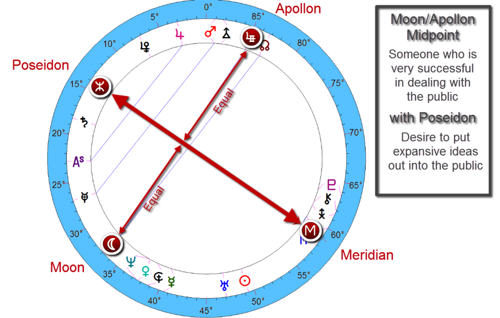 Bono natal birth chart ~ may 10, 1960 @ 2:00 am  Dublin, Ireland