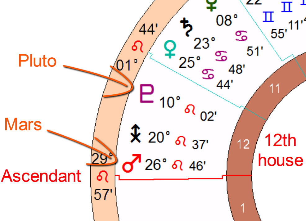 Donald trump astrology ~ mars and pluto in the tenth house