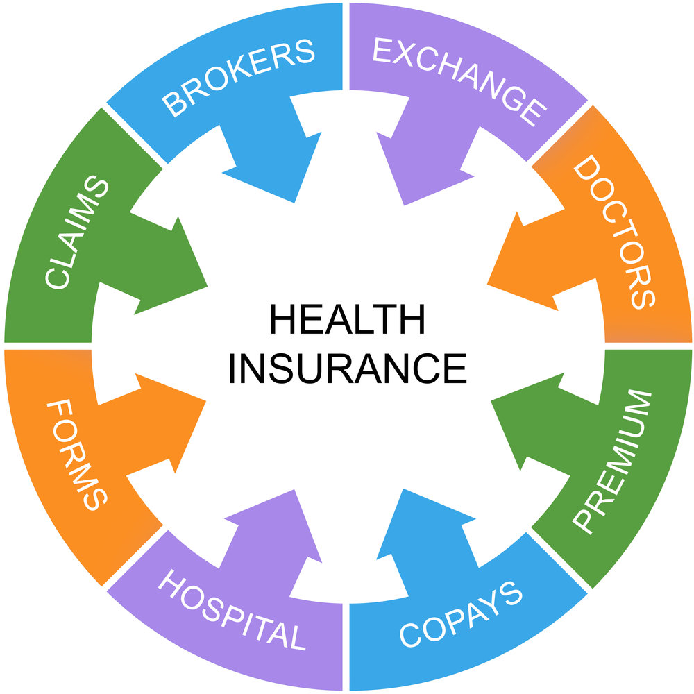 Health Insurance key words wheel.jpg
