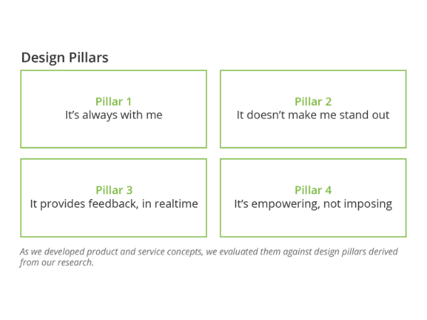 DesignPillars-01.png