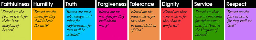 Our Values in one row of 8 (with the Beatitudes no images)