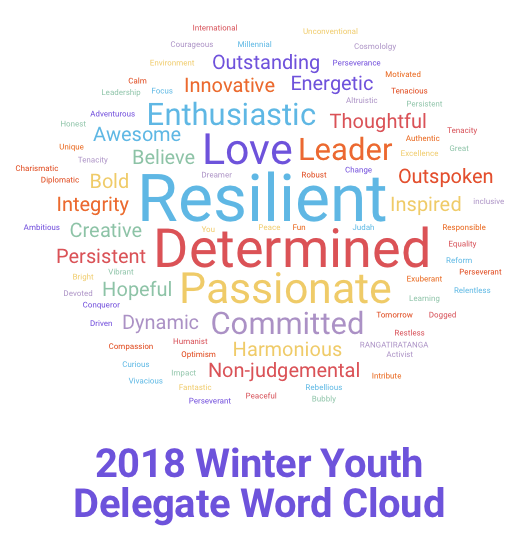 Word Cloud 1.png