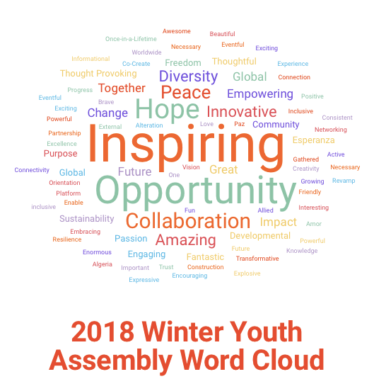Word Cloud 2.png