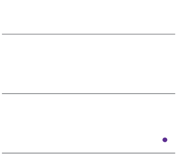 The Style Agency