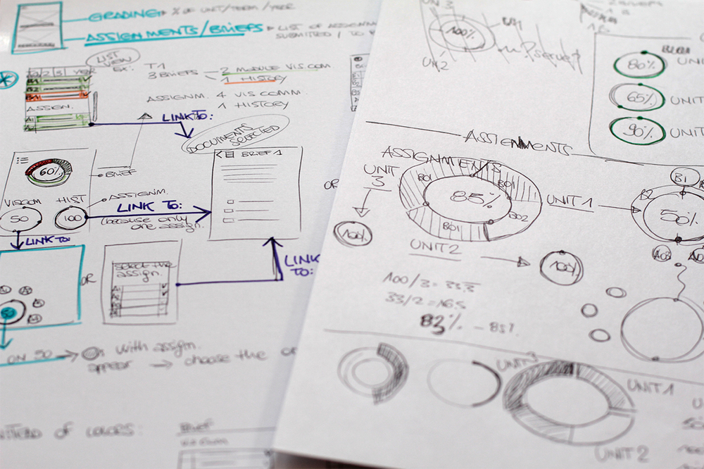 DID Virtual Learning Environment WebApp : Wireframes, Thumbnails and Sketches