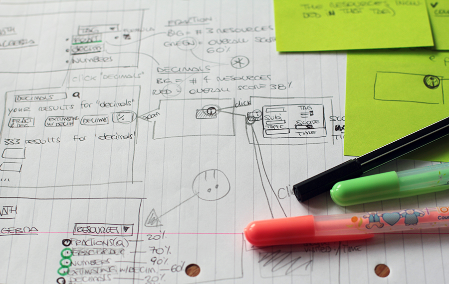 Sketches and Wireframes  developed with the team