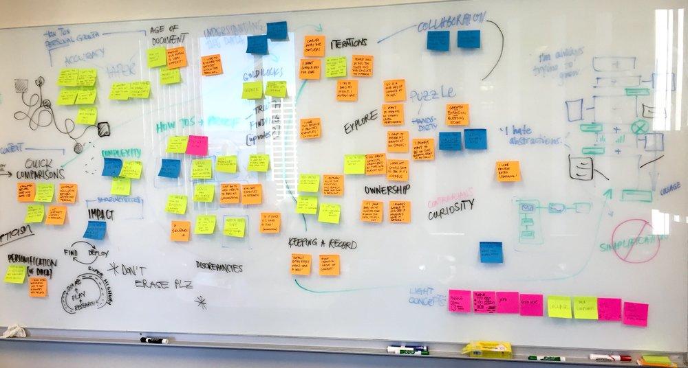 Features brainstorming