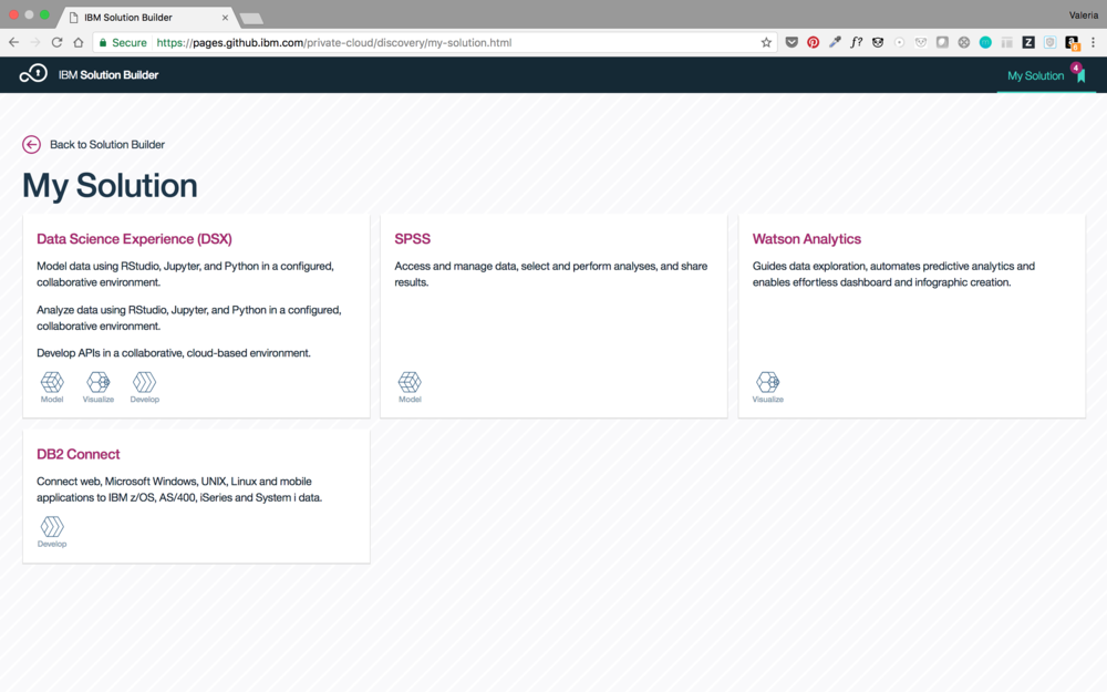 'My Solution' page, with the bookmarked products