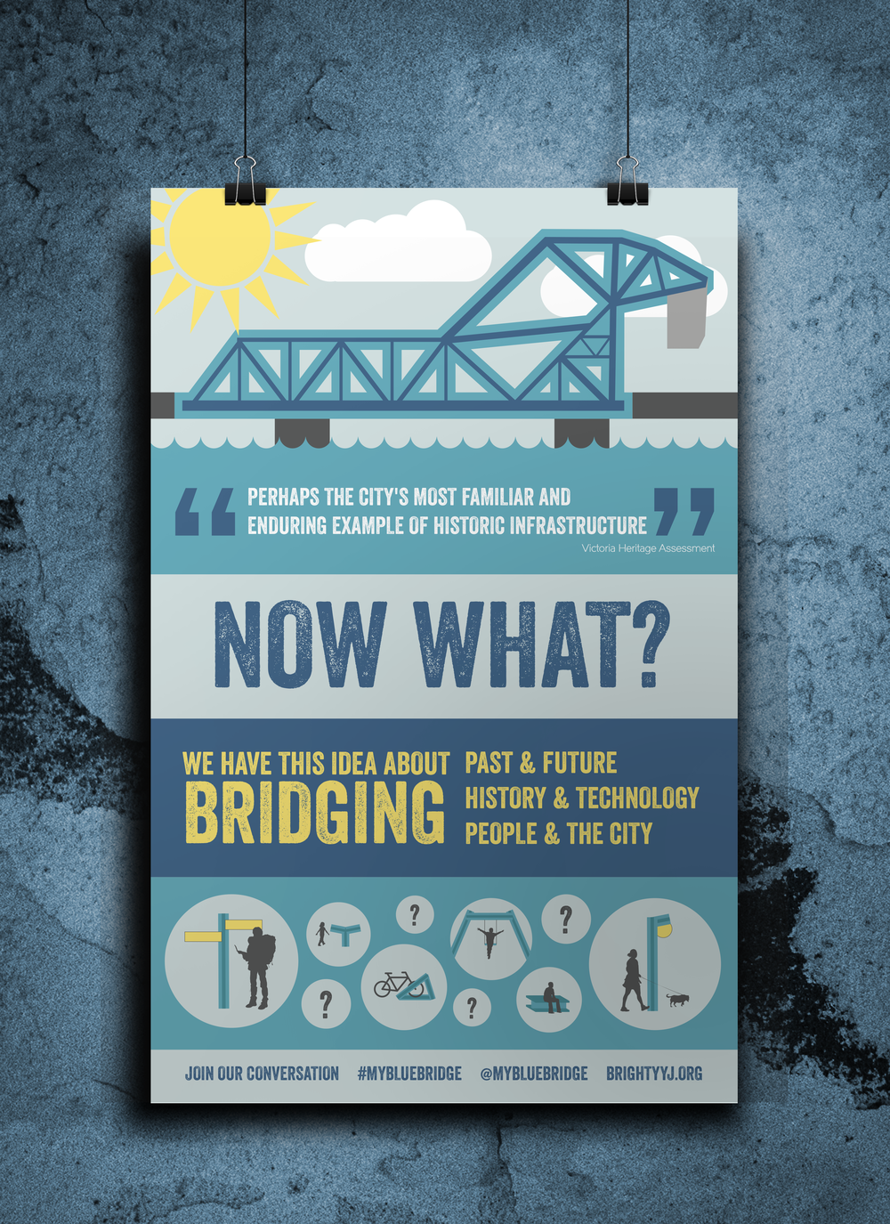 BlueBridge-Poster Mockup.png