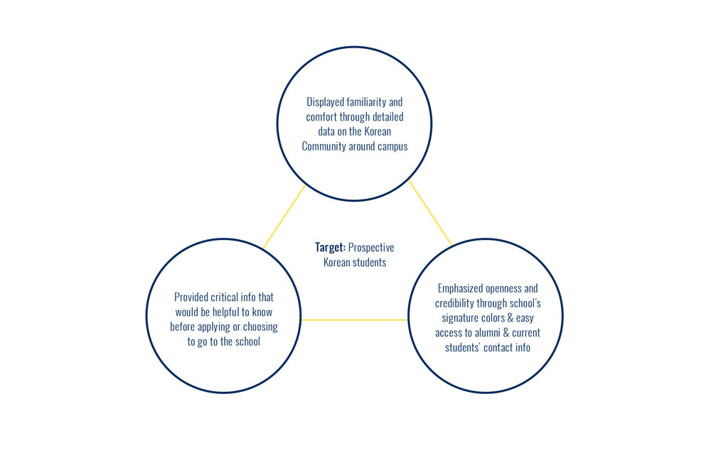UMich_Strategy2.jpg