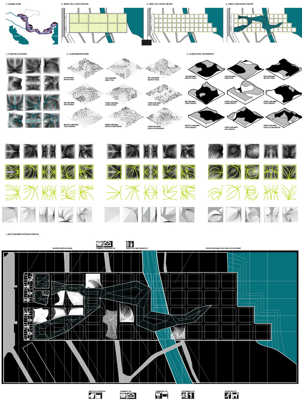 EPIFLOW: Towards Resiliency of Post-Soviet City Networks (S15) | Kimberly McDonald (B.Arch 2015)
